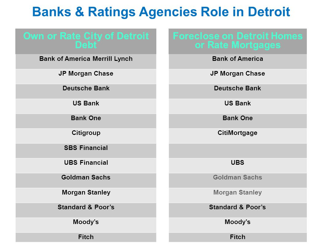 Banks & Ratings Agencies Role in Detroit