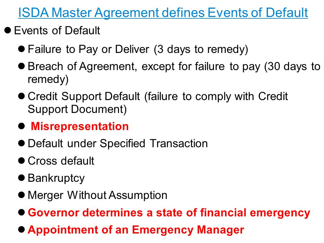 ISDA Master Agreement defines Events of Default