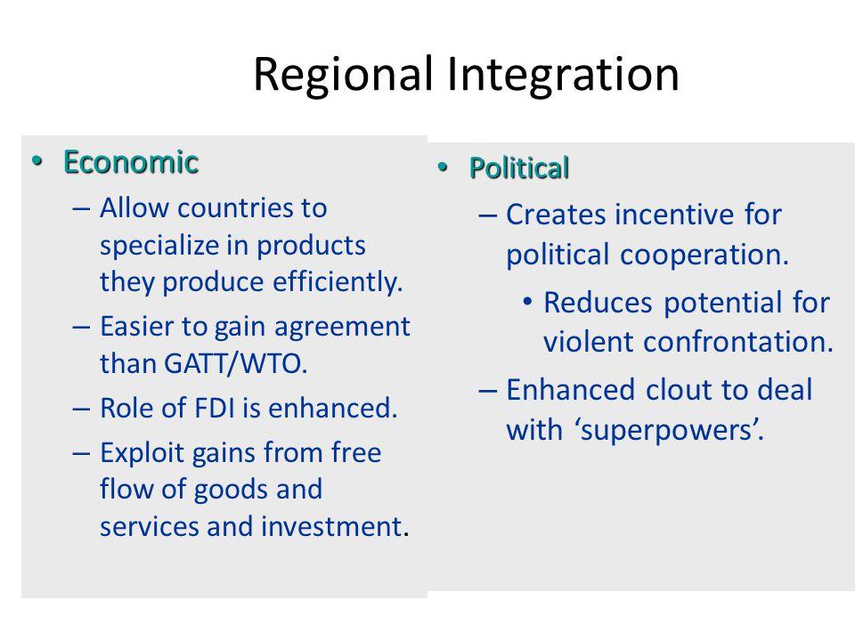 Regional Integration Economic