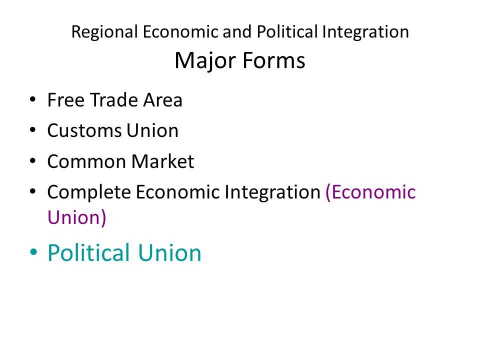 Regional Economic and Political Integration Major Forms