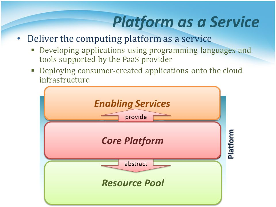Platform as a Service Enabling Services Core Platform Resource Pool
