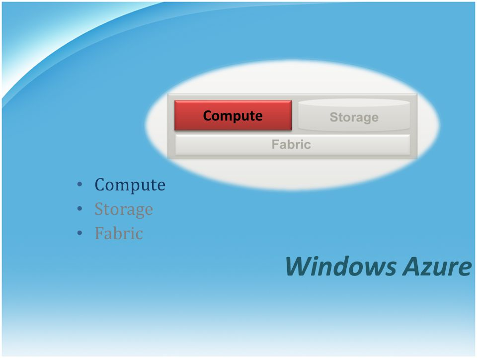 Compute Compute Storage Fabric Windows Azure