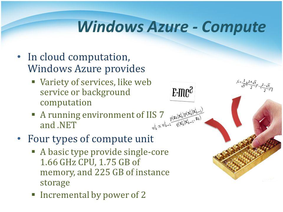 Windows Azure - Compute