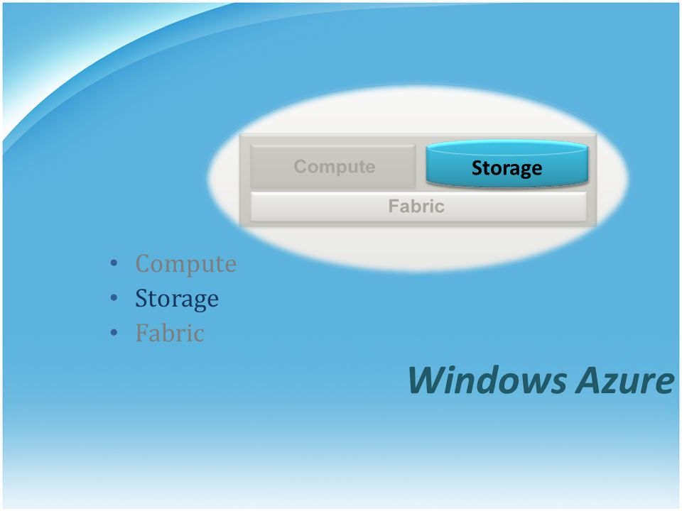 Storage Compute Storage Fabric Windows Azure