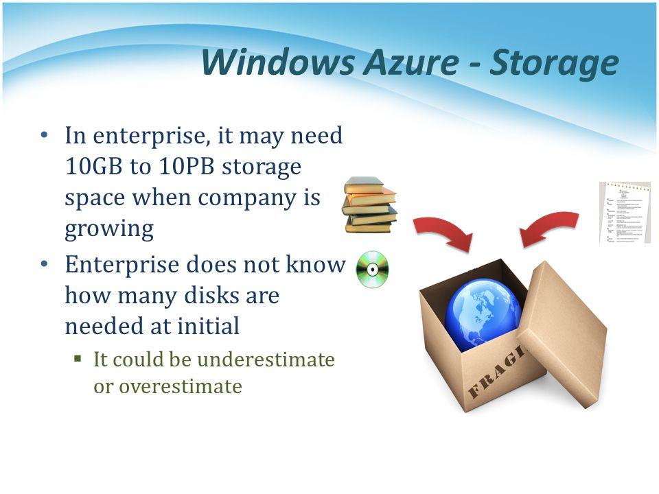 Windows Azure - Storage