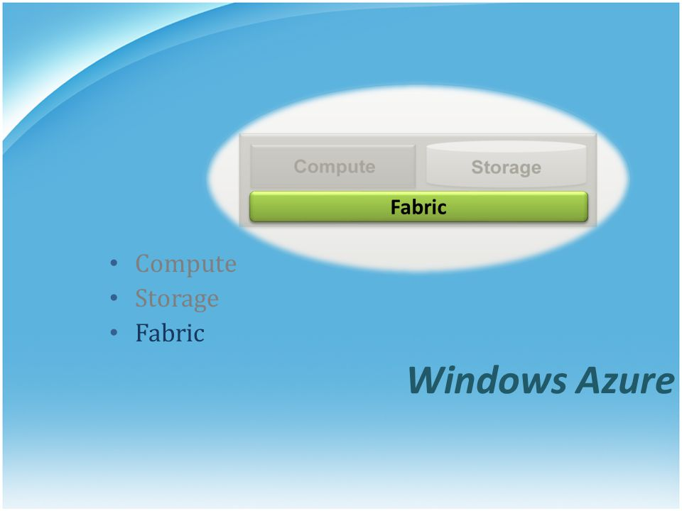 Fabric Compute Storage Fabric Windows Azure