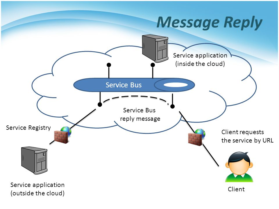 Message Reply Service Bus Service application (inside the cloud)