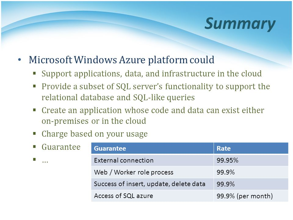 Summary Microsoft Windows Azure platform could
