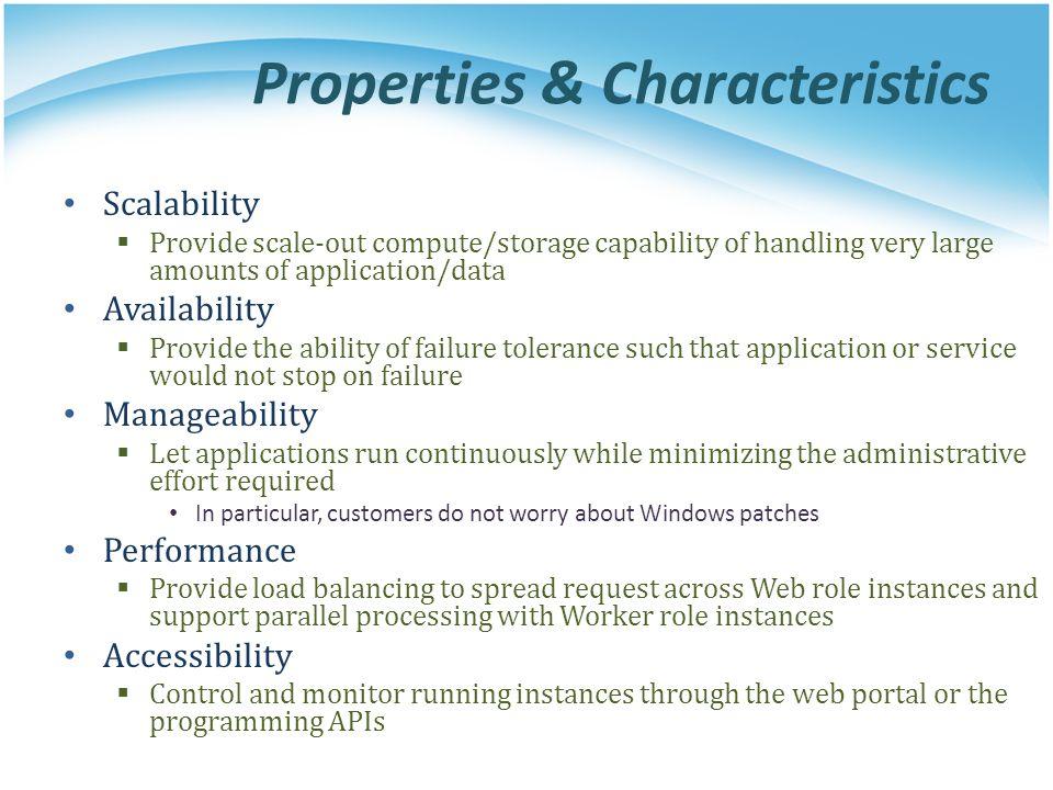 Properties & Characteristics