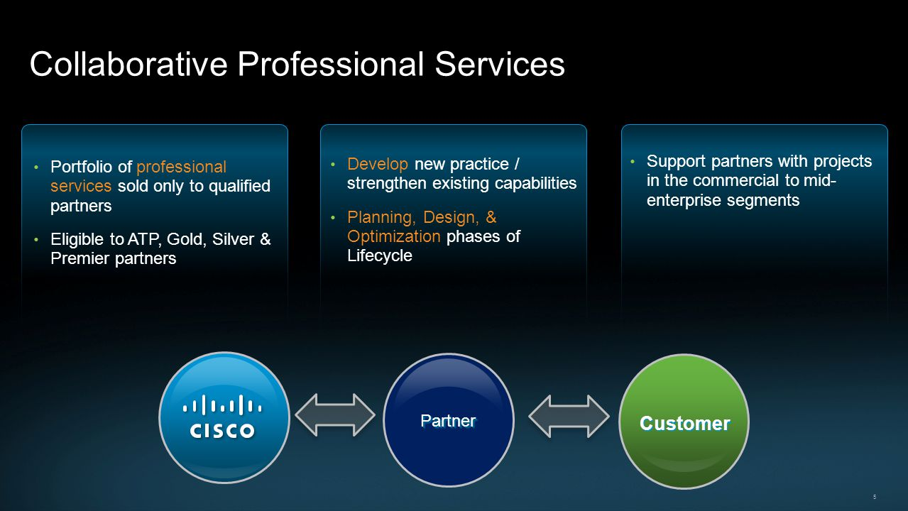 Collaborative Professional Services