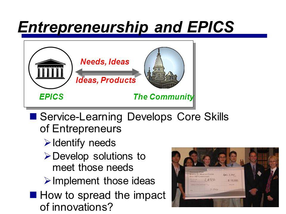 Entrepreneurship and EPICS