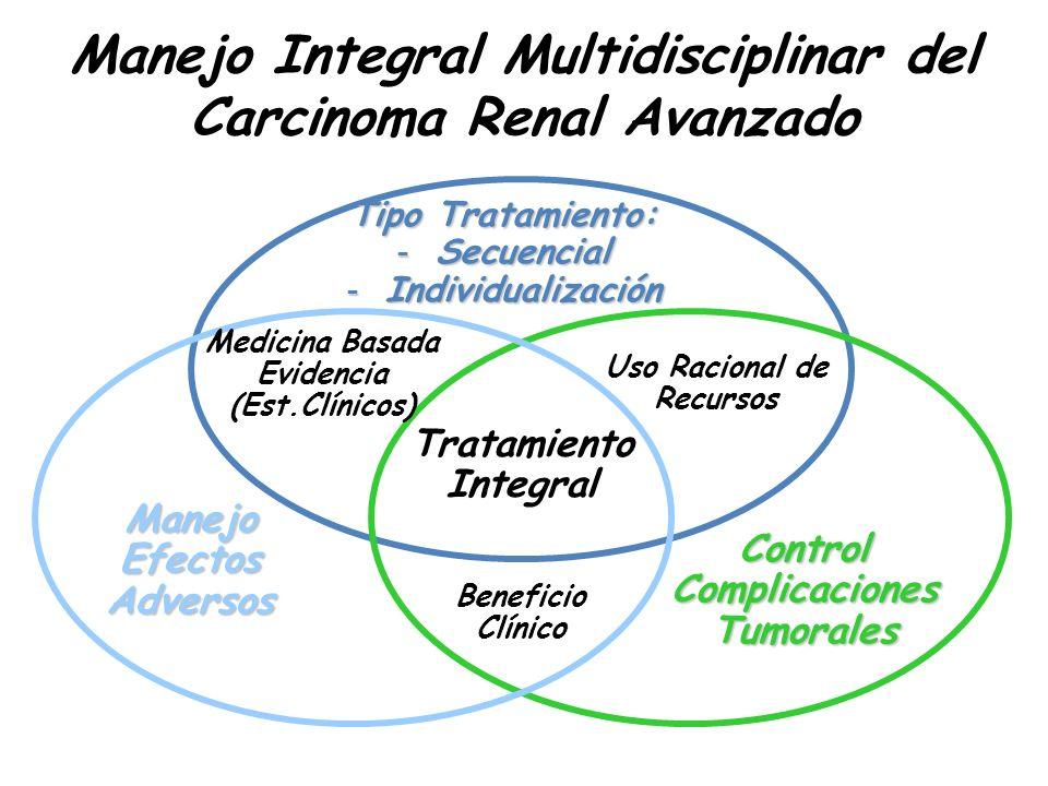 Manejo Integral Multidisciplinar del Carcinoma Renal Avanzado