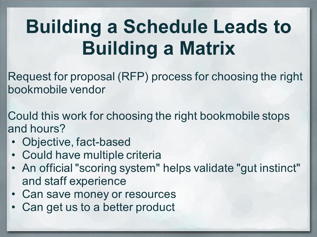 Building a Schedule Leads to Building a Matrix