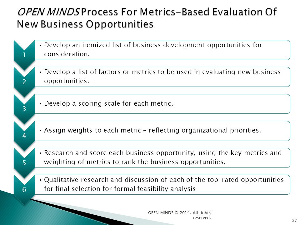 OPEN MINDS Process For Metrics-Based Evaluation Of New Business Opportunities
