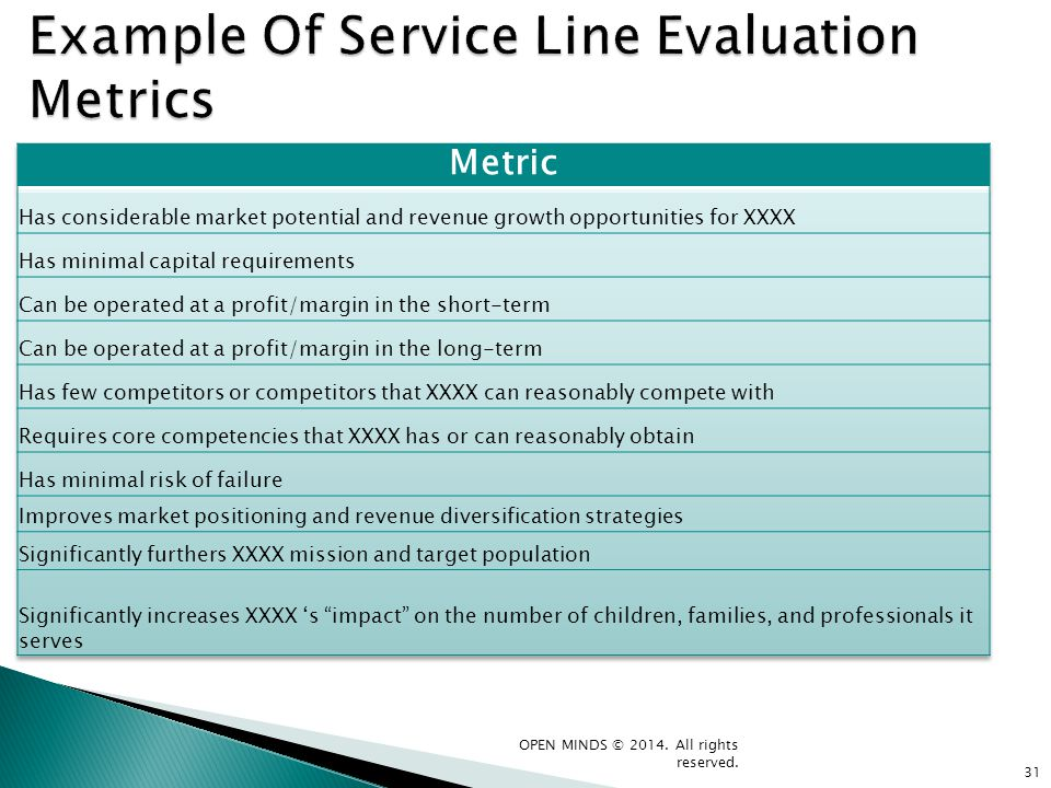 Example Of Service Line Evaluation Metrics