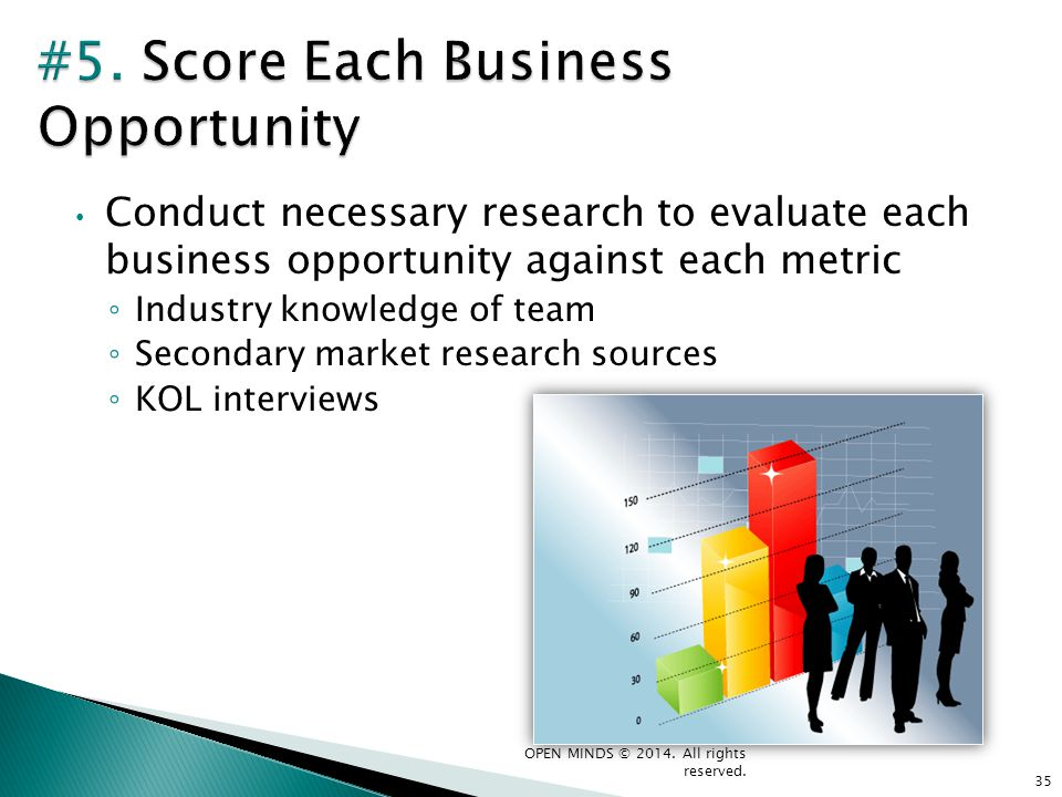 #5. Score Each Business Opportunity