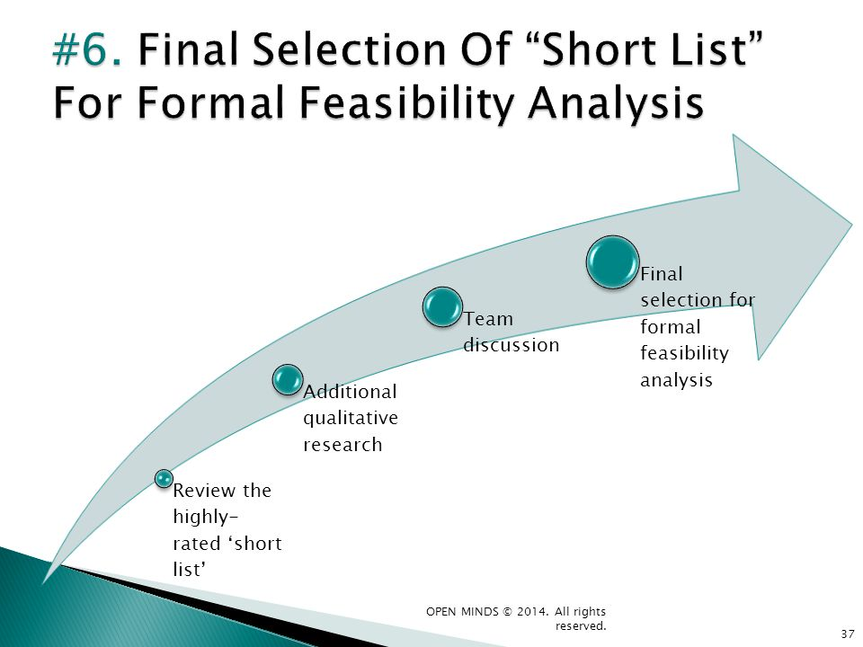 #6. Final Selection Of Short List For Formal Feasibility Analysis
