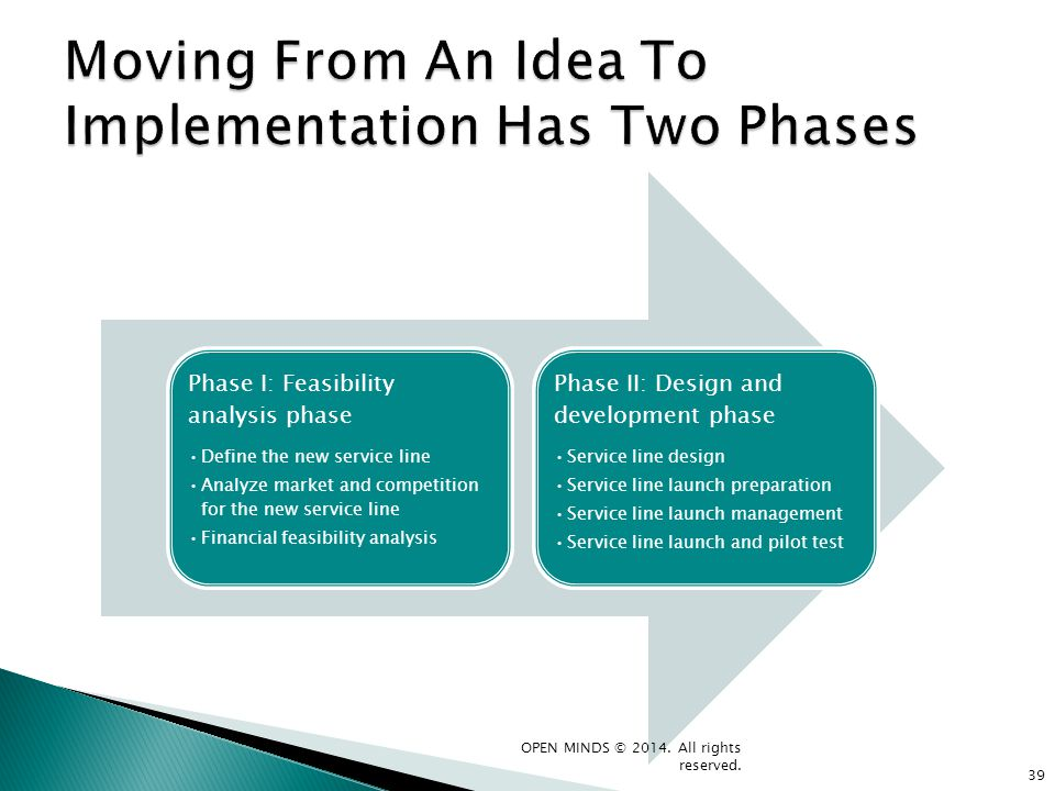 Moving From An Idea To Implementation Has Two Phases