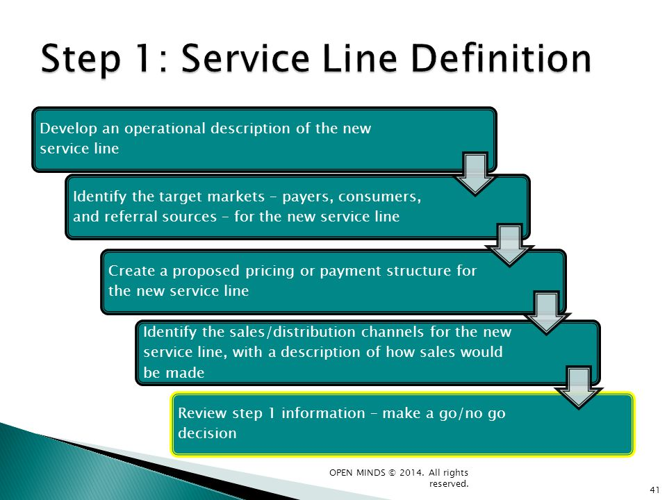 Step 1: Service Line Definition