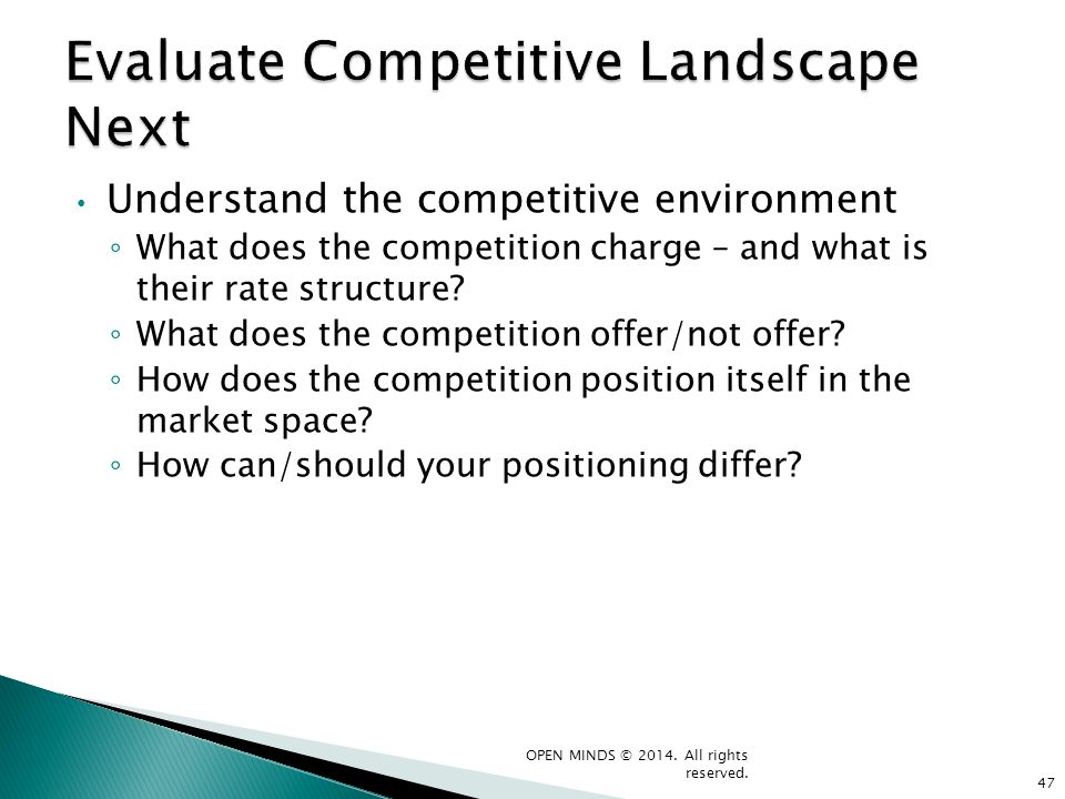 Evaluate Competitive Landscape Next