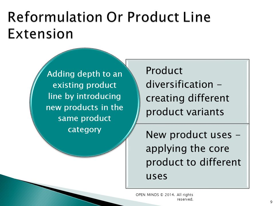 Reformulation Or Product Line Extension