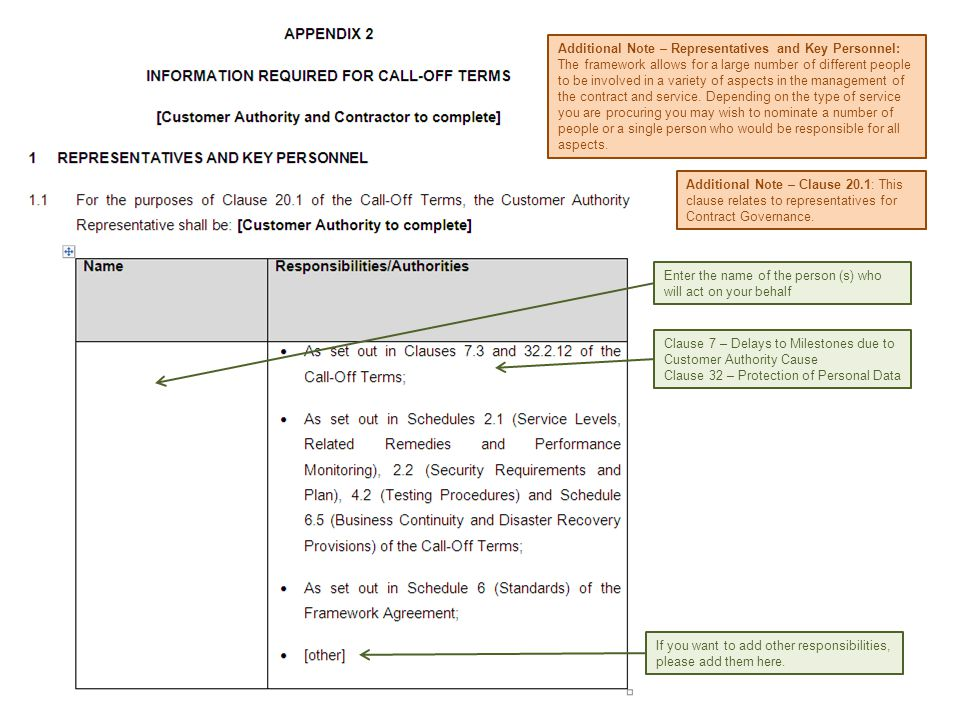 Additional Note – Representatives and Key Personnel: The framework allows for a large number of different people to be involved in a variety of aspects in the management of the contract and service. Depending on the type of service you are procuring you may wish to nominate a number of people or a single person who would be responsible for all aspects.