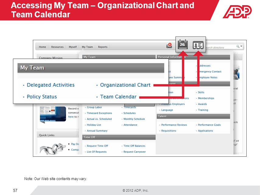 Accessing My Team – Organizational Chart and Team Calendar