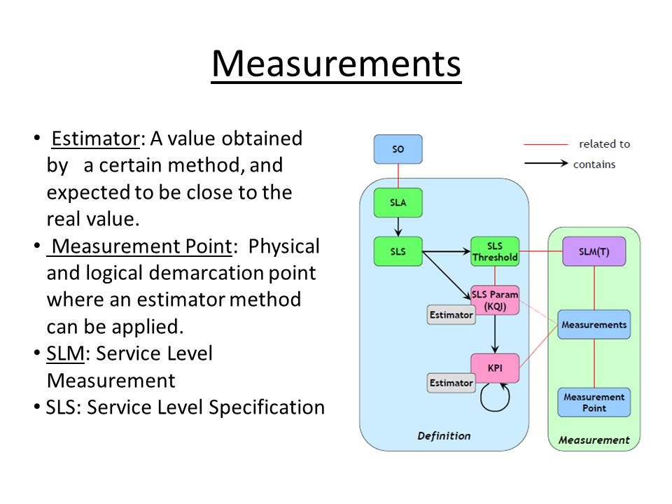 Measurements Estimator: A value obtained by a certain method, and expected to be close to the real value.