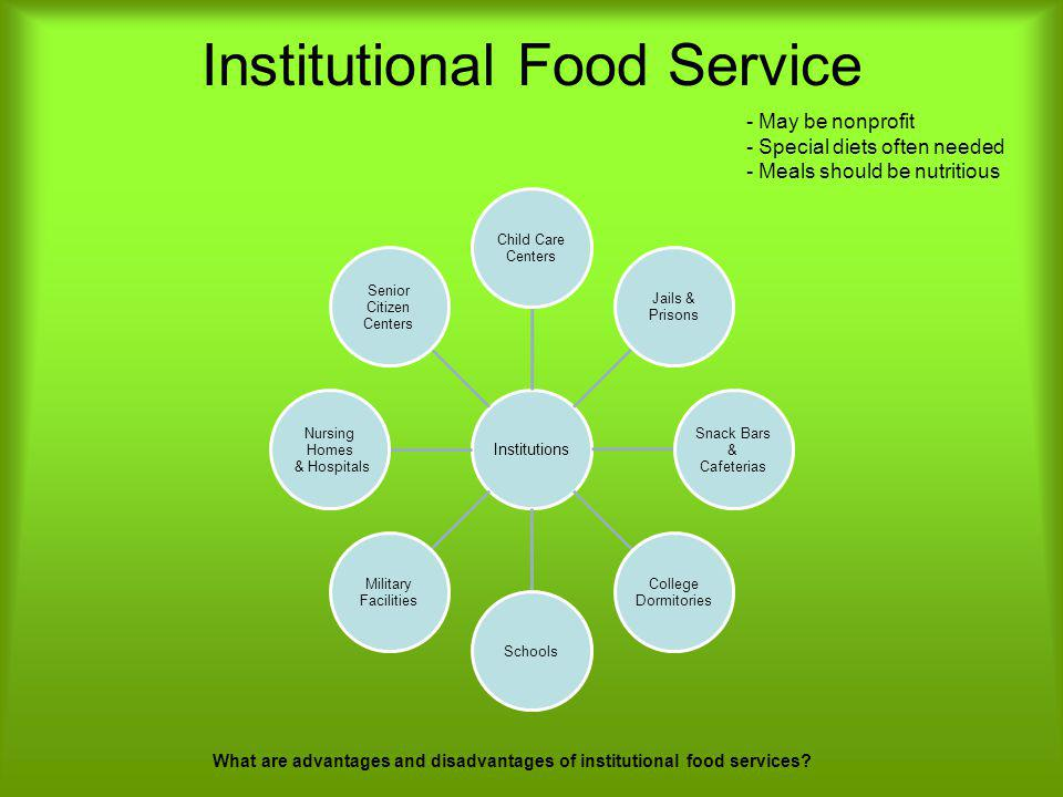 Institutional Food Service