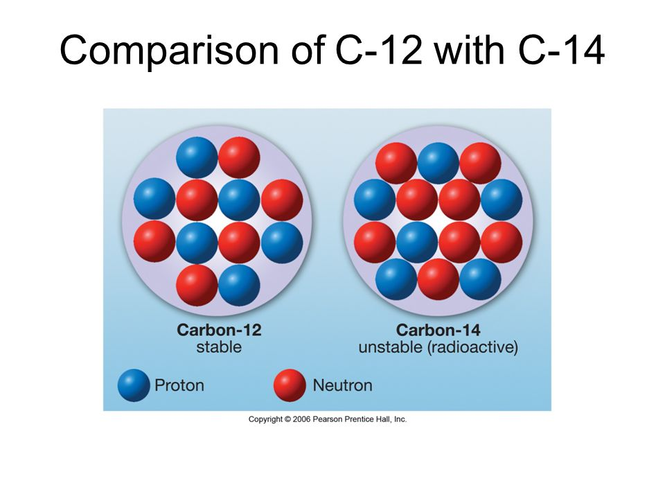 Comparison of C-12 with C-14