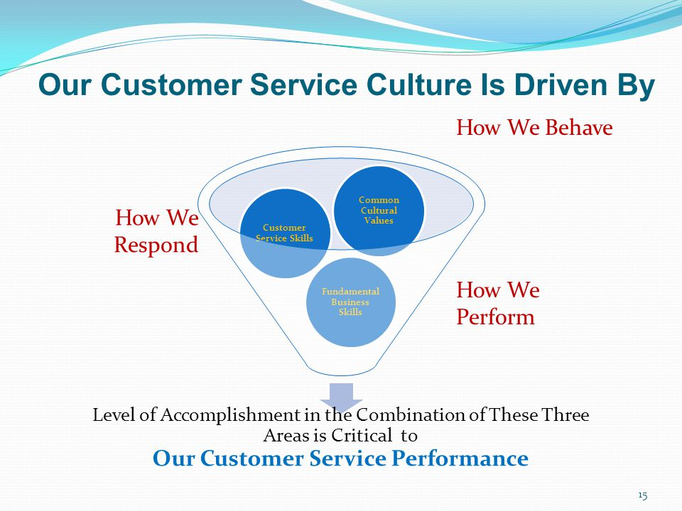 Our Customer Service Culture Is Driven By