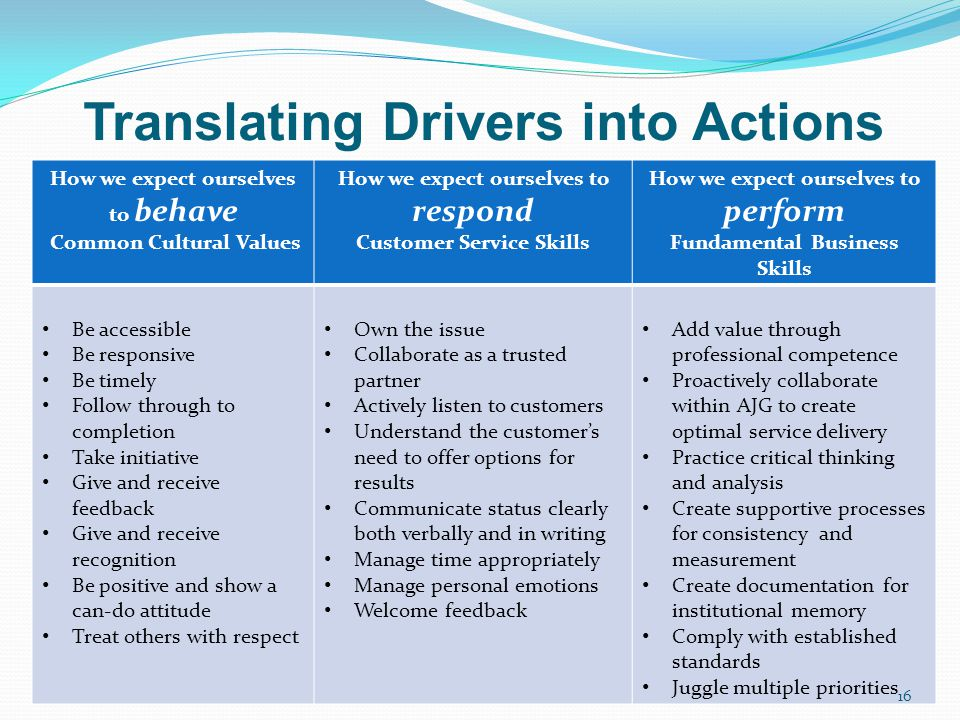 Translating Drivers into Actions