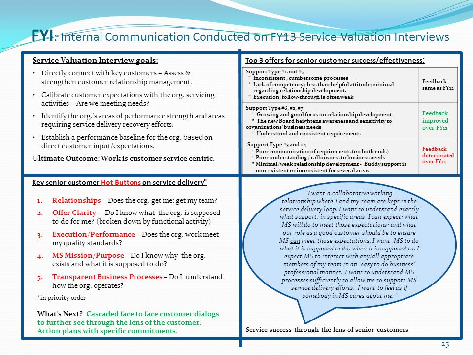 FYI: Internal Communication Conducted on FY13 Service Valuation Interviews