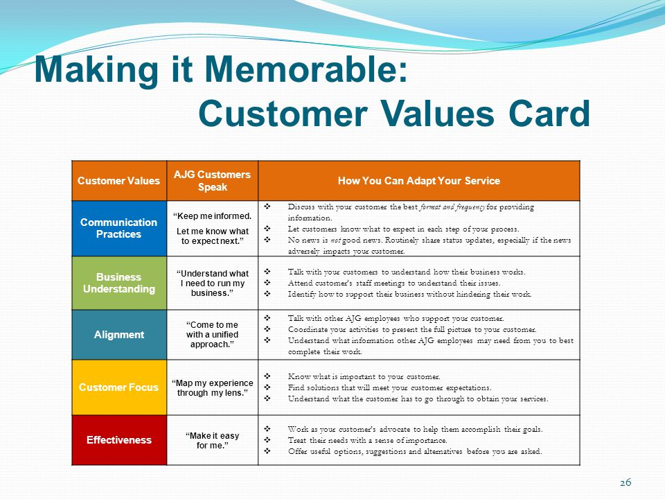 Making it Memorable: Customer Values Card
