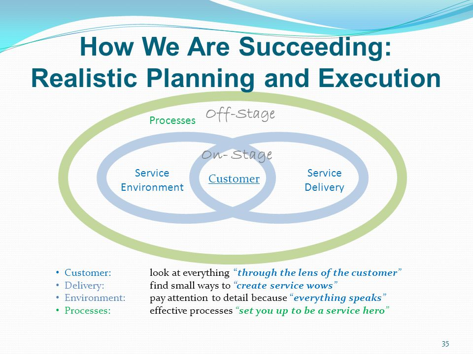 How We Are Succeeding: Realistic Planning and Execution