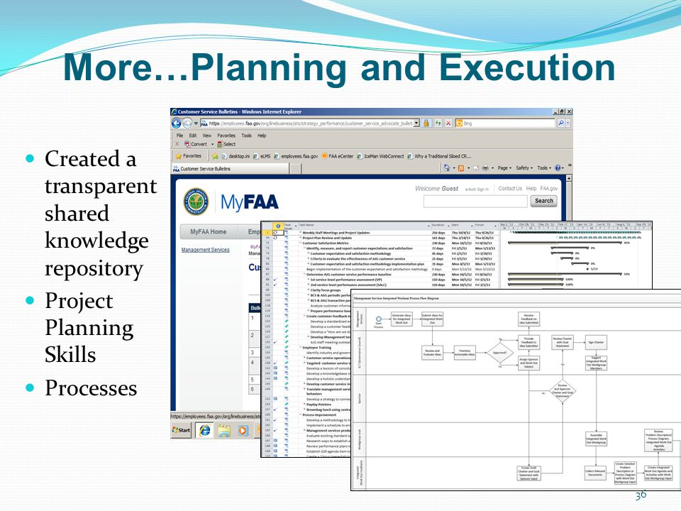 More…Planning and Execution