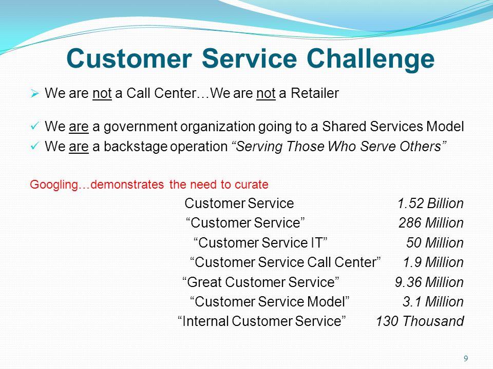 Customer Service Challenge