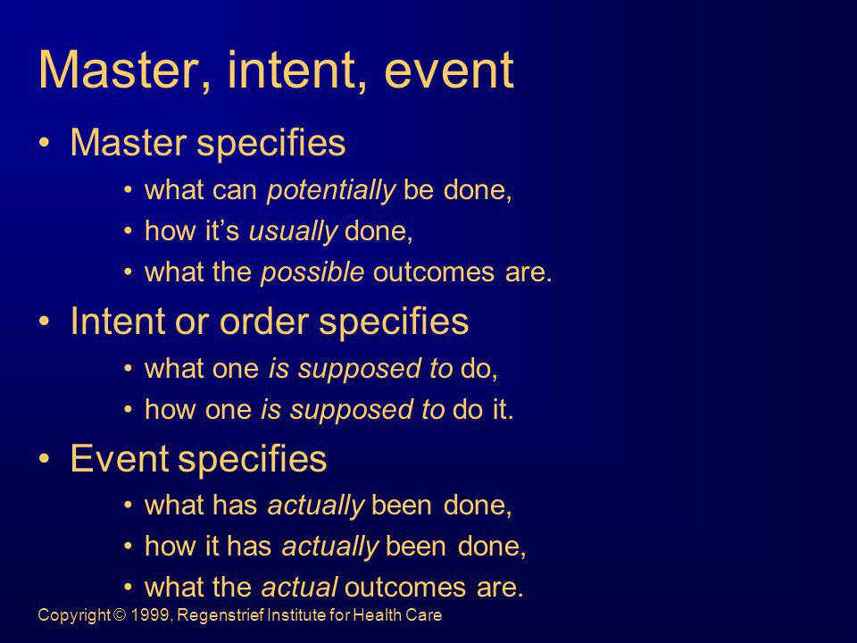 Master, intent, event Master specifies Intent or order specifies