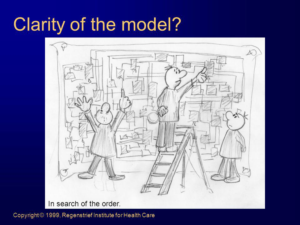 Clarity of the model In search of the order.