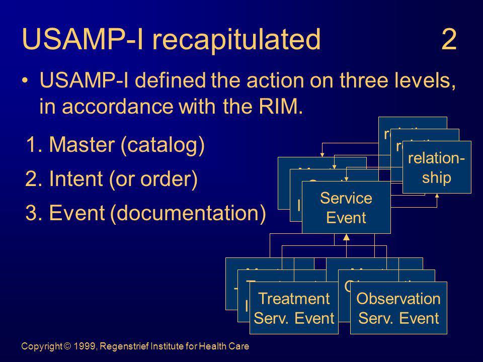 USAMP-I recapitulated 2