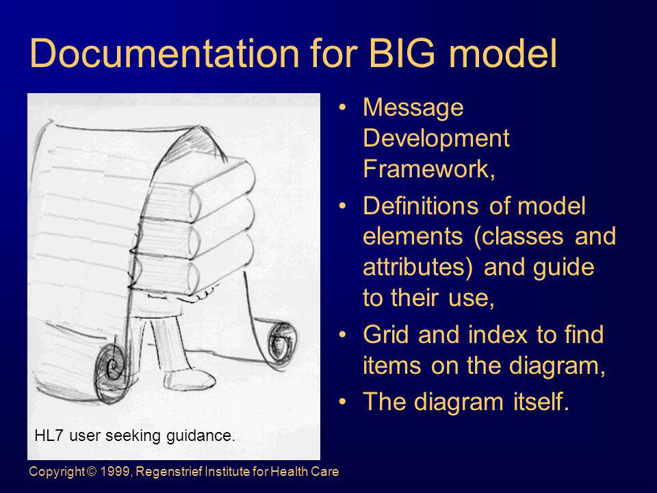 Documentation for BIG model