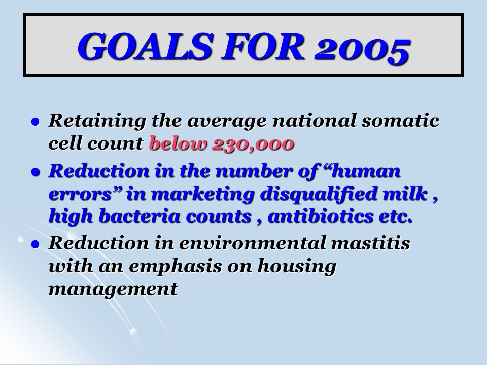 GOALS FOR 2005 Retaining the average national somatic cell count below 230,000.