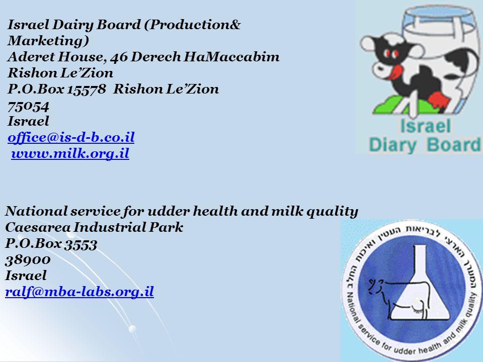 Israel Dairy Board (Production& Marketing)