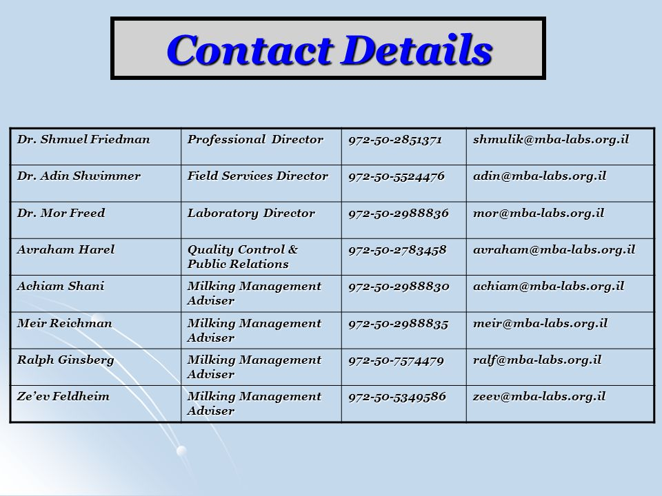 Contact Details Dr. Shmuel Friedman Professional Director