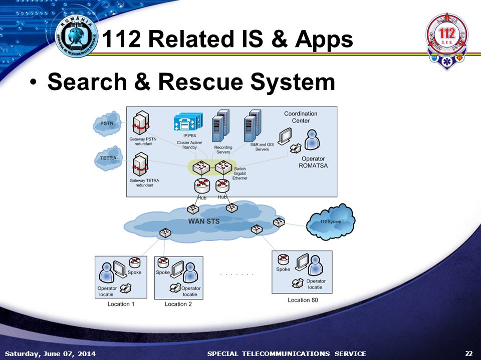 112 Related IS & Apps Search & Rescue System