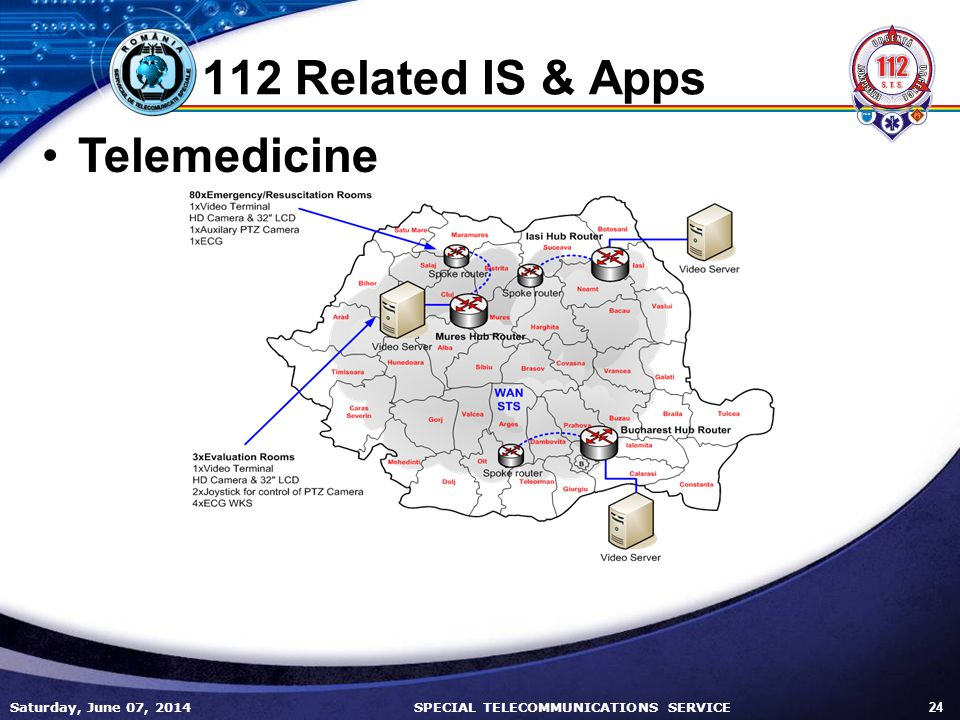 112 Related IS & Apps Telemedicine