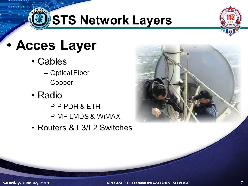 Acces Layer STS Network Layers Cables Radio Routers & L3/L2 Switches