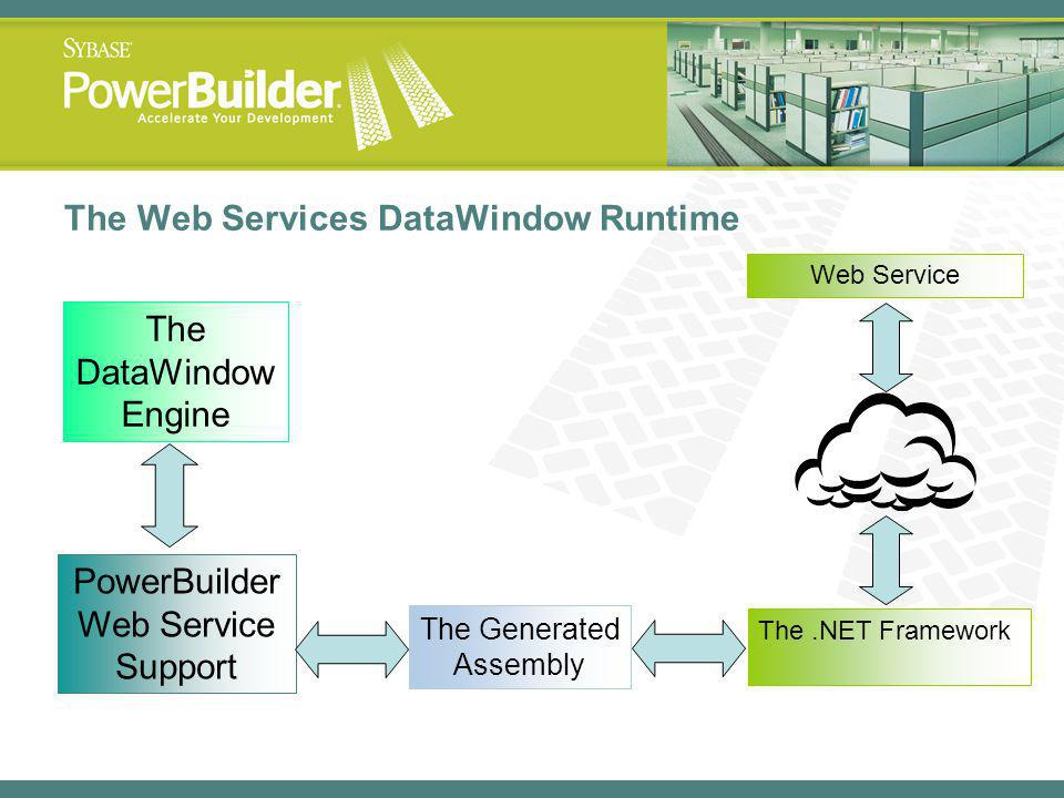 The Web Services DataWindow Runtime