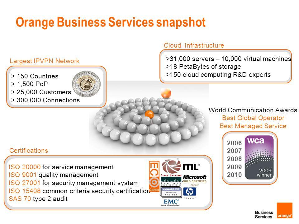 Orange Business Services snapshot