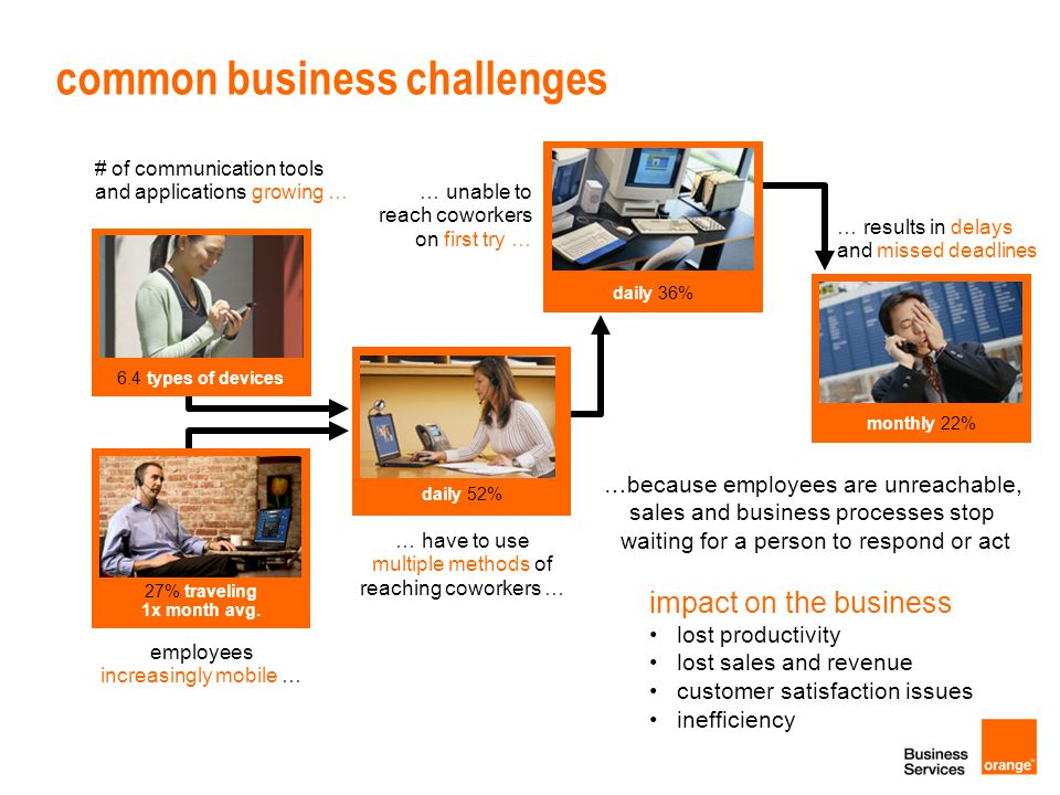 common business challenges